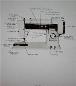 Montgomery Ward URR 285 A Sewing Machine Manual On CD